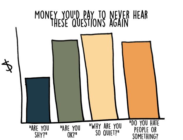 Introvert graphs 07