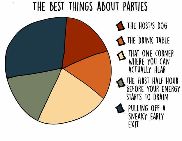 Introvert graphs 10