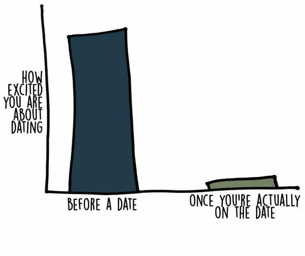 Introvert graphs 11