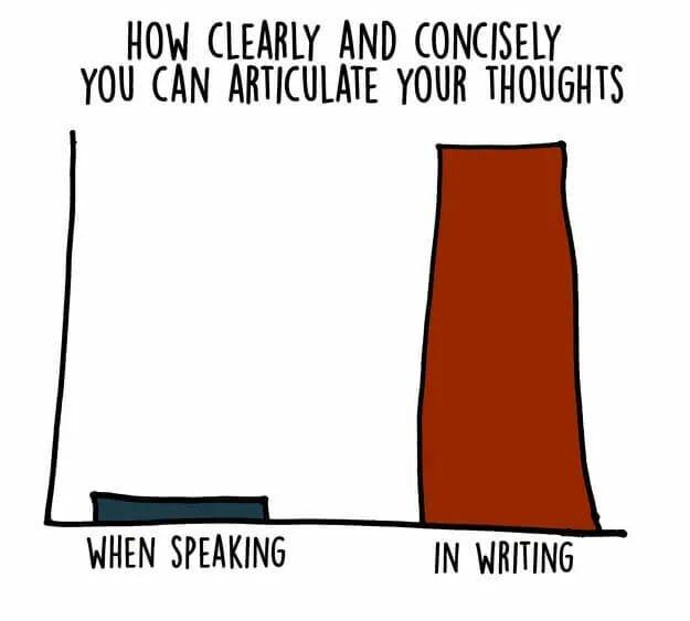 Introvert graphs 13