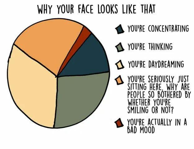 Introvert graphs 14